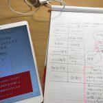 【お勧め本】「すべての仕事を紙1枚にまとめてしまう整理術」高橋政史さん著