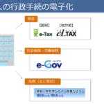 法人の行政手続の電子化まとめ 税金、社会保険・労働保険、登記関係