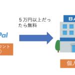 決済代行サービス(PayPalなど)経由で役員報酬を支払うのはあり?