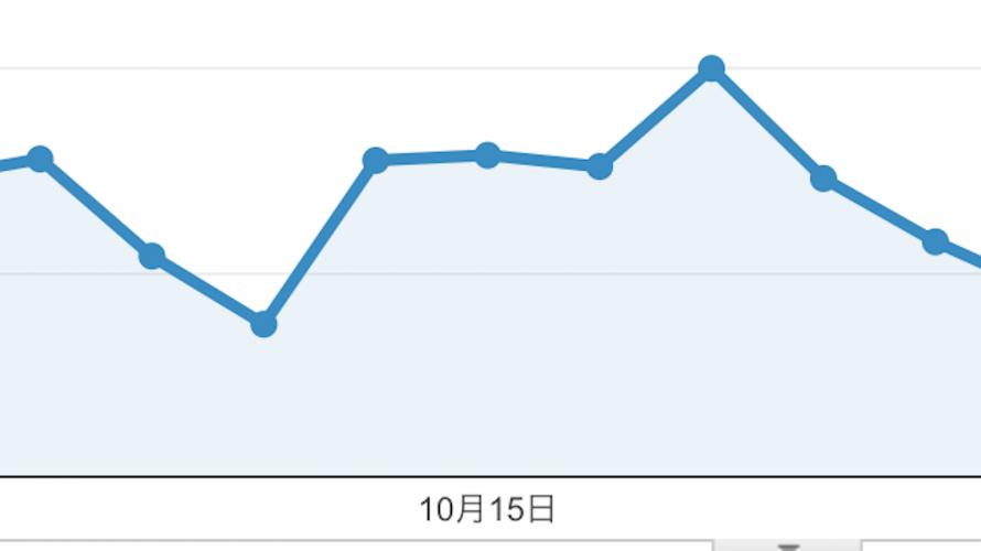 雑記ブログでも、継続していれば多少の広告収入が。ブログを書き続けることの励みにもなる